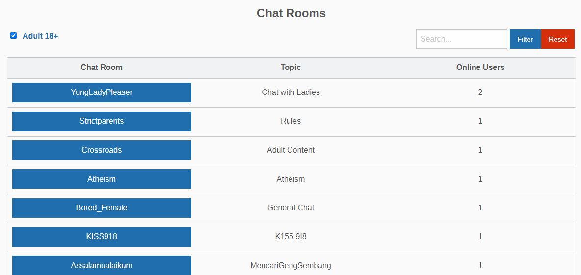 Wirechat free chat rooms