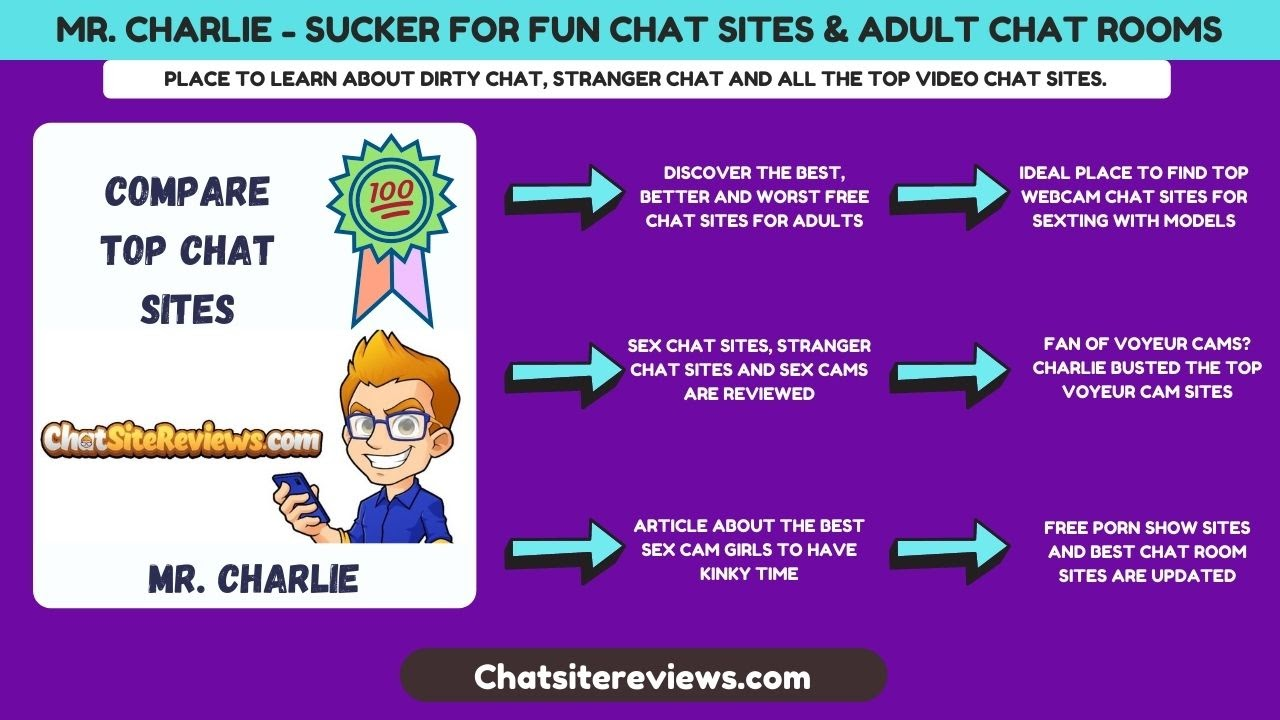 Best Chat Sites Infographic